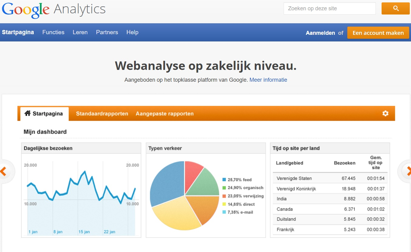 Start met web analytics